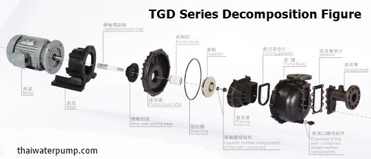 TGDdecompositon_thaiwaterpump